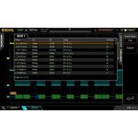 Программное расширение для декодирования I2C, SPI, UART/RS232 RIGOL SD-DS2000