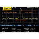 Buy Online Advanced Measurement Kit RIGOL AMK-DSA800 (Activation Key) for RIGOL DSA800